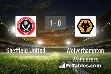 Podgląd zdjęcia Sheffield United - Wolverhampton Wanderers