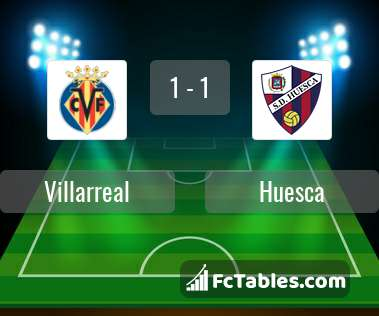 Preview image Villarreal - Huesca