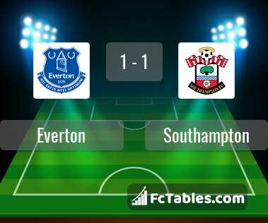 Preview image Everton - Southampton