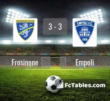 Preview image Frosinone - Empoli