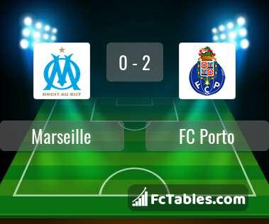 Podgląd zdjęcia Olympique Marsylia - FC Porto