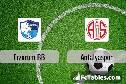 Preview image Erzurum BB - Antalyaspor
