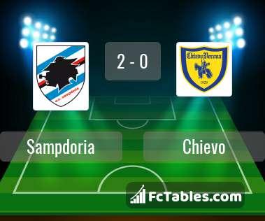 Anteprima della foto Sampdoria - ChievoVerona