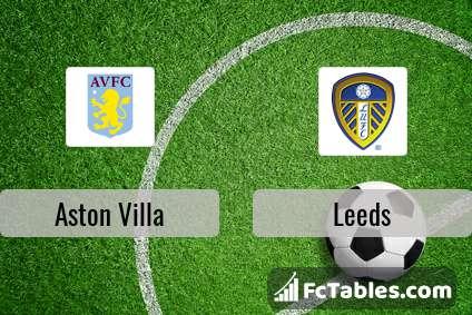 Preview image Aston Villa - Leeds