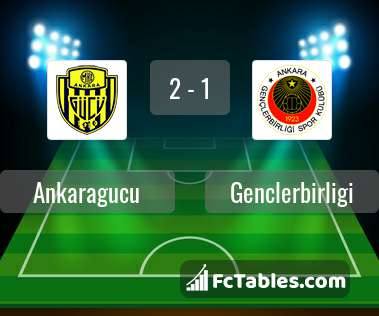 Preview image Ankaragucu - Genclerbirligi