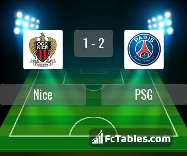 Preview image Nice - PSG