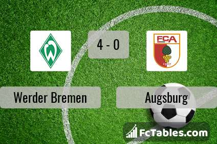 Preview image Werder Bremen - Augsburg