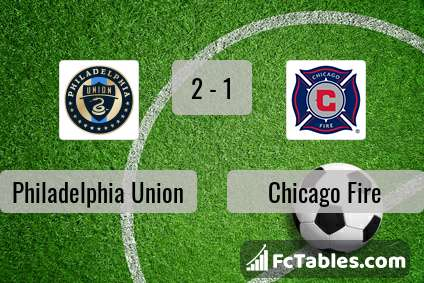 Preview image Philadelphia Union - Chicago Fire