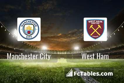 Anteprima della foto Manchester City - West Ham United