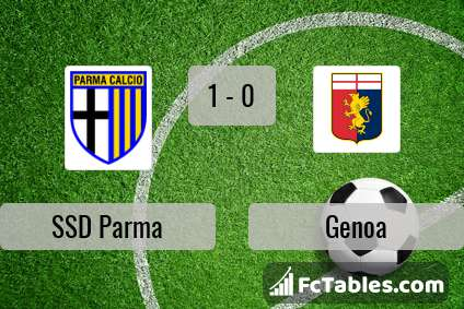 Preview image Parma - Genoa
