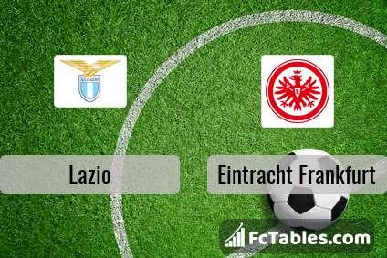 Preview image Lazio - Eintracht Frankfurt