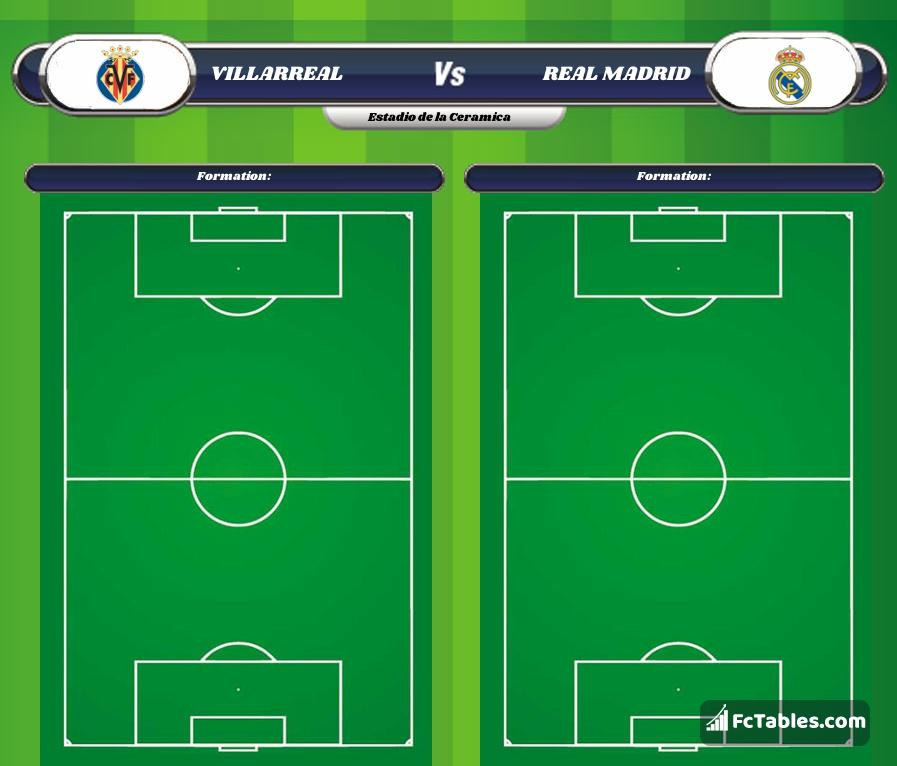 Villarreal real madrid livescores result la liga 26 feb 2017 - Villarreal fc league table ...