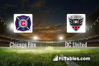 Preview image Chicago Fire - DC United