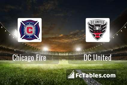 Podgląd zdjęcia Chicago Fire - DC United