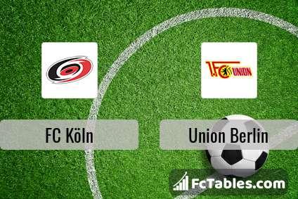 Podgląd zdjęcia FC Köln - Union Berlin