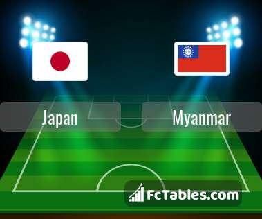 Anteprima della foto Japan - Myanmar