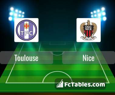 Preview image Toulouse - Nice