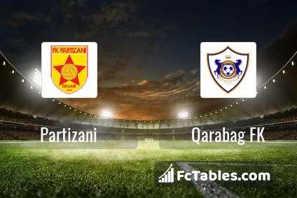 Anteprima della foto Partizani - Qarabag FK