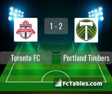 Podgląd zdjęcia Toronto FC - Portland Timbers
