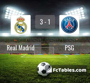 Preview image Real Madrid - PSG