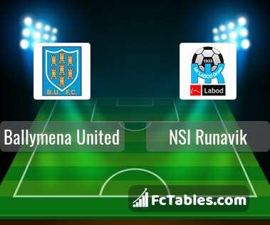 Preview image Ballymena United - NSI Runavik