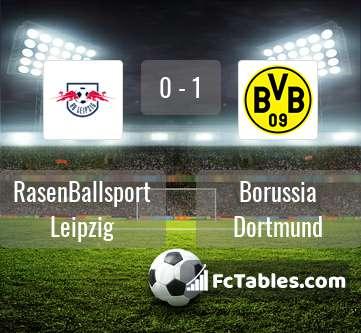 Preview image RasenBallsport Leipzig - Borussia Dortmund