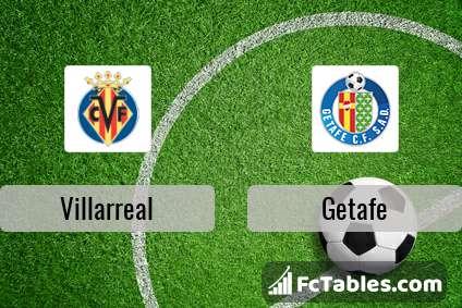 Podgląd zdjęcia Villarreal - Getafe