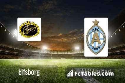 Anteprima della foto Elfsborg - AFC United