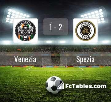 Preview image Venezia - Spezia