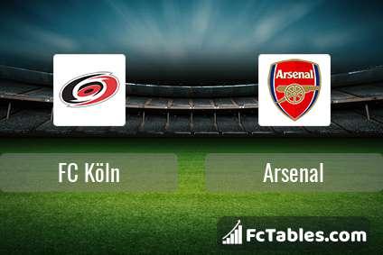 Preview image FC Köln - Arsenal