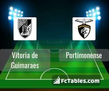 Preview image Vitoria de Guimaraes - Portimonense