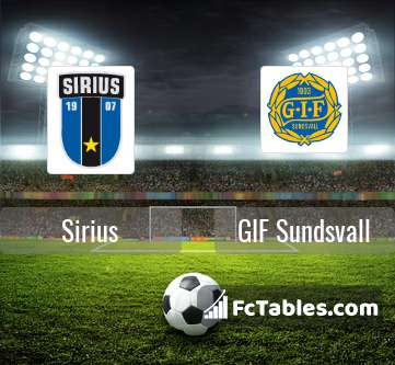 Preview image Sirius - GIF Sundsvall