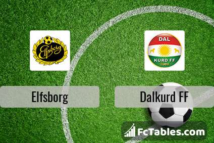 Preview image Elfsborg - Dalkurd FF