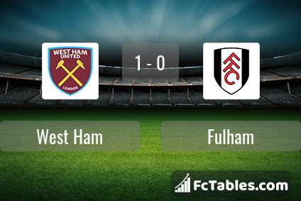 Preview image West Ham - Fulham