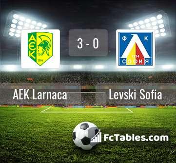Preview image AEK Larnaca - Levski Sofia