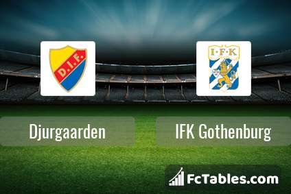 Preview image Djurgaarden - IFK Gothenburg