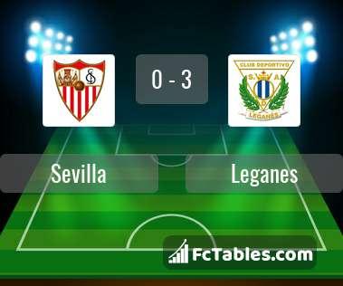 Podgląd zdjęcia Sevilla FC - Leganes