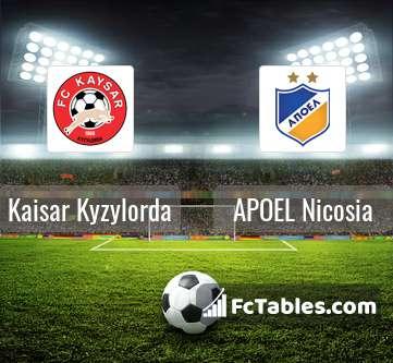 Preview image Kaisar Kyzylorda - APOEL Nicosia