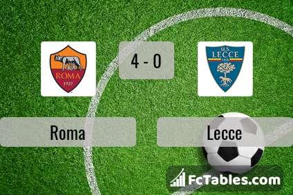 Preview image Roma - Lecce