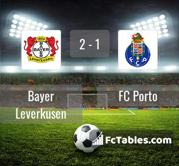 Podgląd zdjęcia Bayer Leverkusen - FC Porto