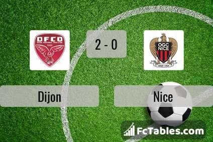 Preview image Dijon - Nice