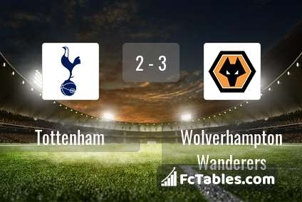 Anteprima della foto Tottenham Hotspur - Wolverhampton Wanderers