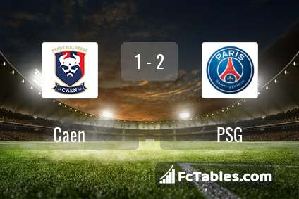 Preview image Caen - PSG
