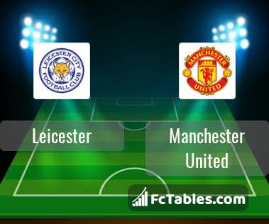Preview image Leicester - Manchester United