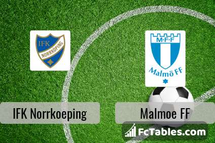 Preview image IFK Norrkoeping - Malmoe FF