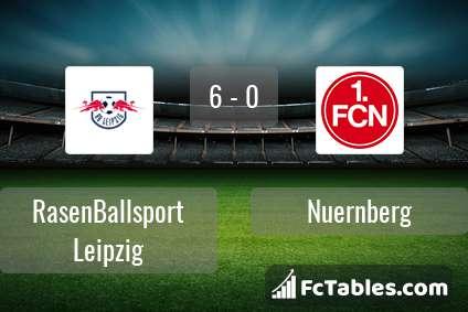 Podgląd zdjęcia RasenBallsport Leipzig - Nuernberg
