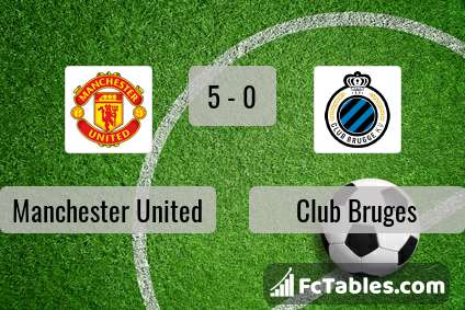 Podgląd zdjęcia Manchester United - Club Brugge