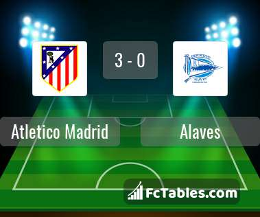 Preview image Atletico Madrid - Alaves