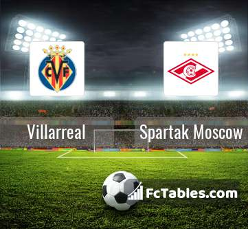 Preview image Villarreal - Spartak Moscow