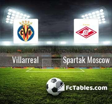 Anteprima della foto Villarreal - Spartak Moscow